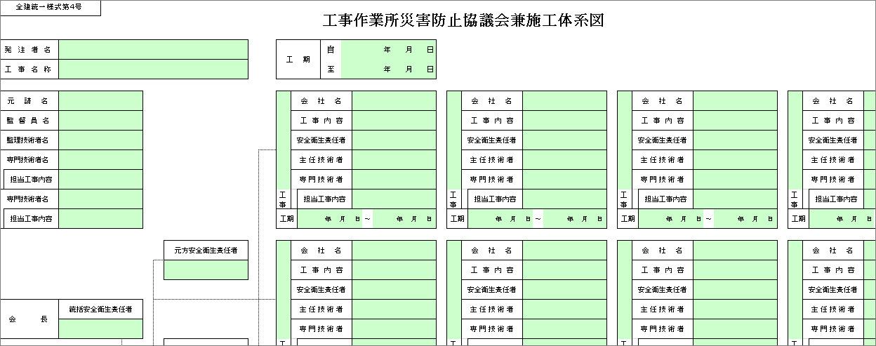 全建統一様式第4号 工事作業所災害防止協議会兼施工体系図