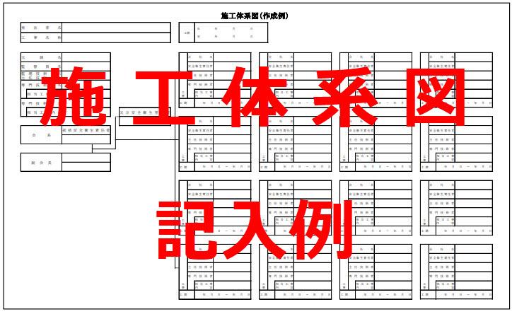施工体系図 記入例