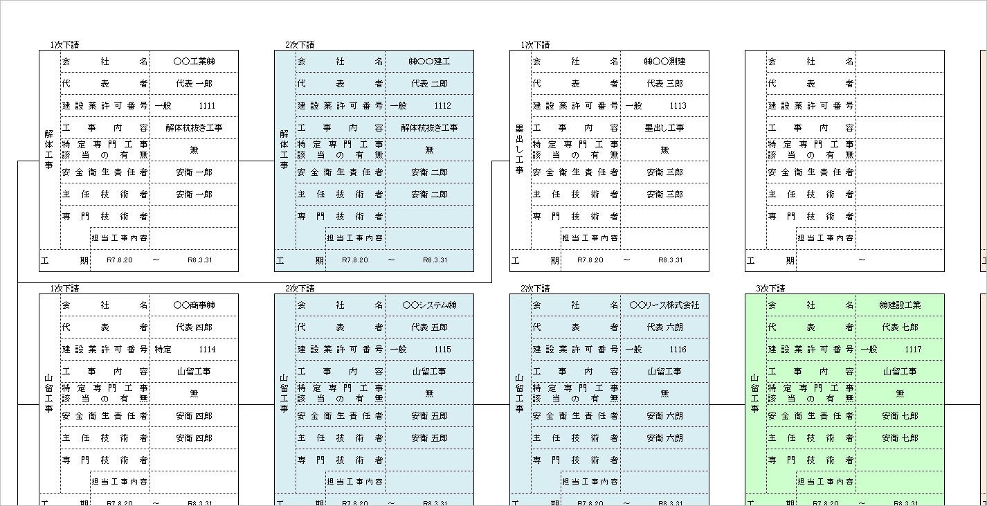施工体系図